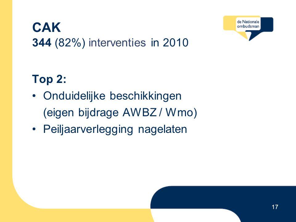17 CAK 344 (82%) interventies in 2010 Top 2: Onduidelijke beschikkingen (eigen bijdrage AWBZ / Wmo) Peiljaarverlegging nagelaten