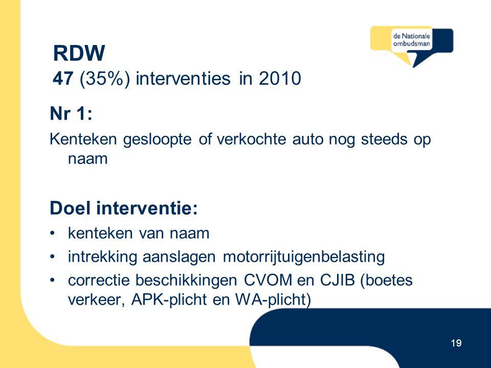 19 RDW 47 (35%) interventies in 2010 Nr 1: Kenteken gesloopte of verkochte auto nog steeds op naam Doel interventie: kenteken van naam intrekking aans