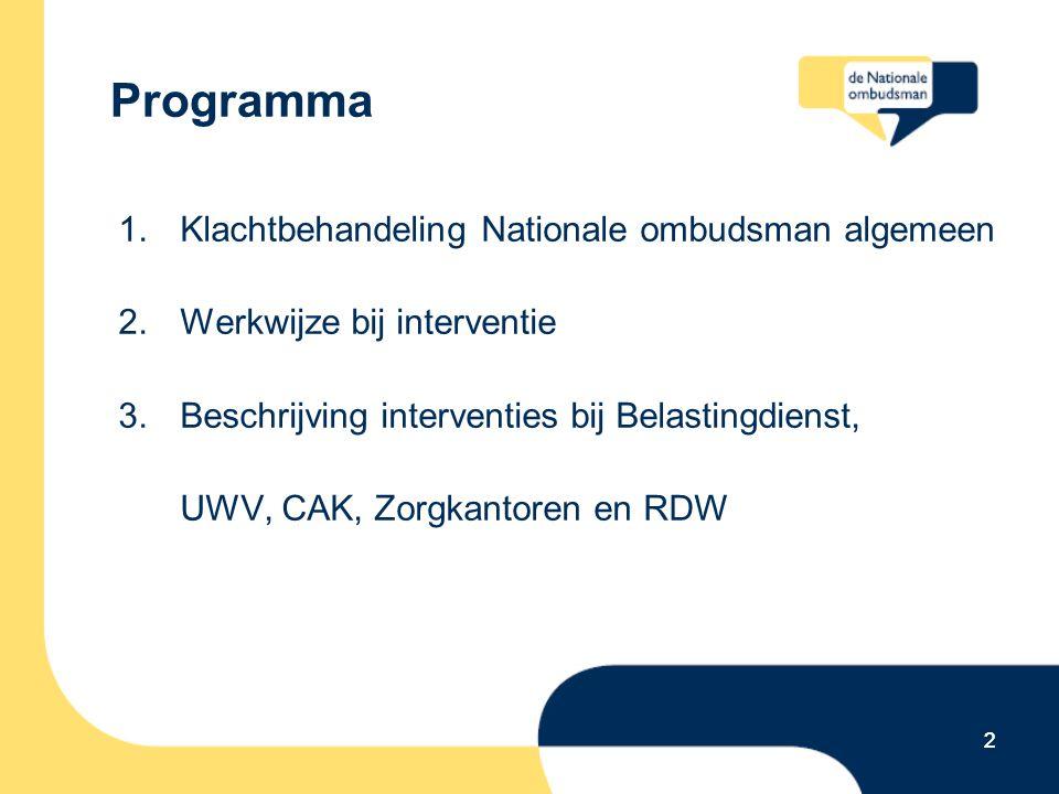 22 Programma 1.Klachtbehandeling Nationale ombudsman algemeen 2.Werkwijze bij interventie 3.Beschrijving interventies bij Belastingdienst, UWV, CAK, Z