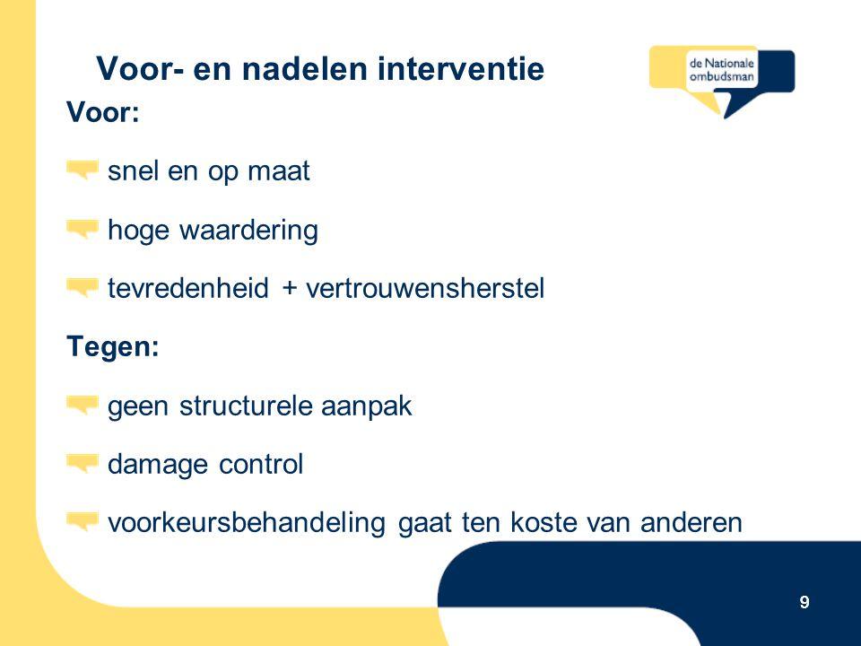20 U en de Nationale ombudsman Onze interventiepraktijk en uw werk: Ziet u mogelijkheden.
