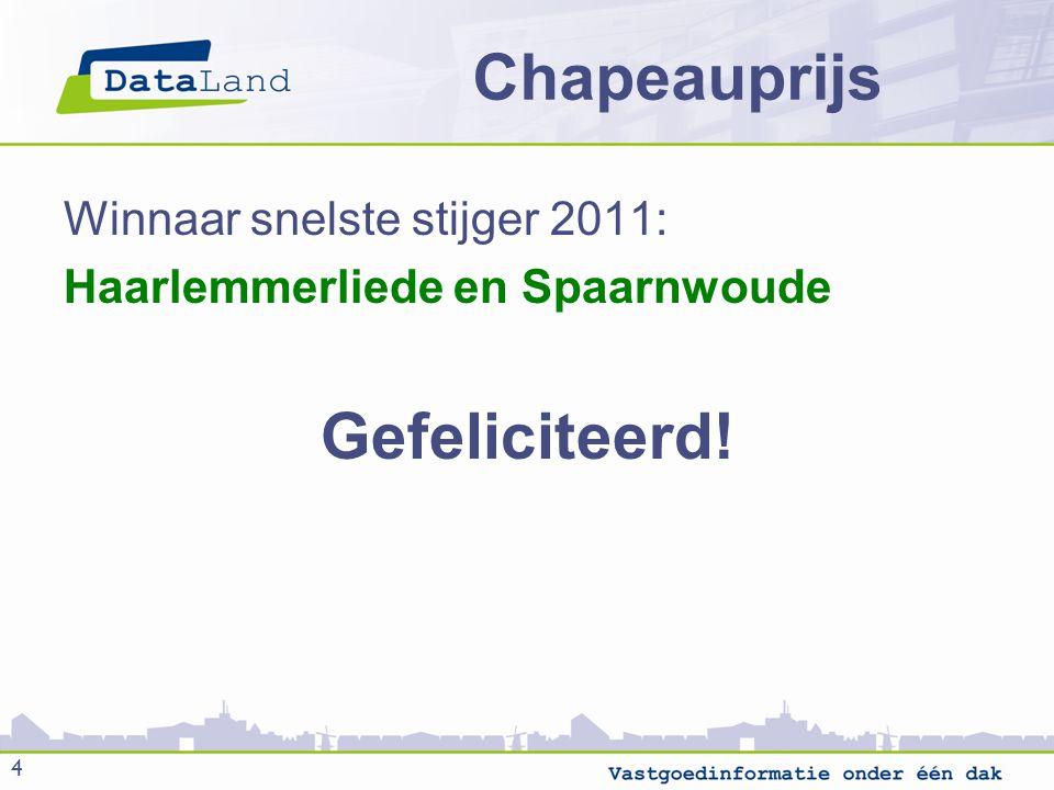 Chapeauprijs Winnaar snelste stijger 2011: Haarlemmerliede en Spaarnwoude Gefeliciteerd! 4