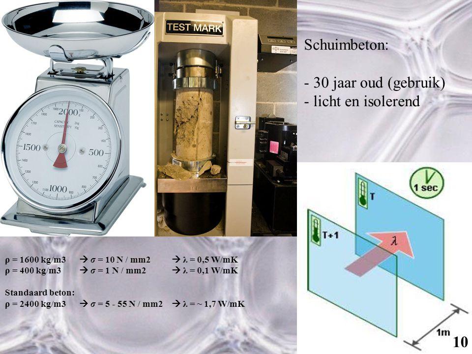 Schuimbeton: - 30 jaar oud (gebruik) - licht en isolerend ρ = 1600 kg/m3  σ = 10 N / mm2  λ = 0,5 W/mK ρ = 400 kg/m3  σ = 1 N / mm2  λ = 0,1 W/mK Standaard beton: ρ = 2400 kg/m3  σ = 5 - 55 N / mm2  λ = ~ 1,7 W/mK 10