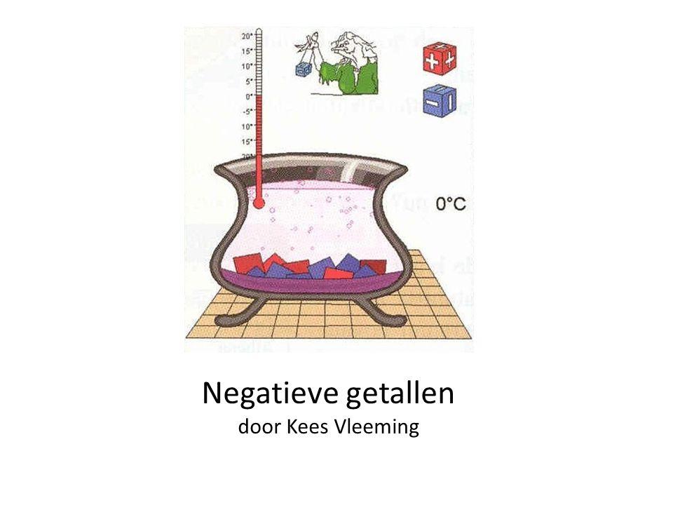Positieve en Negatieve Getallen Getallen boven de 0 heten positieve getallen (+) Getallen onder de 0 heten negatieve getallen (-) Het getal 0 is NIET positief en NIET negatief dus NEUTRAAL.