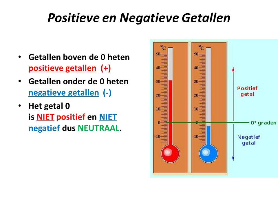 Positieve en Negatieve Getallen Getallen boven de 0 heten positieve getallen (+) Getallen onder de 0 heten negatieve getallen (-) Het getal 0 is NIET