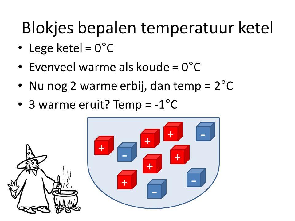 Temperatuur veranderen Temperatuur veranderen kan op twee manieren: 1.Blokjes in de ketel doen: – Dit wordt een optelsom: bv: 3 + -4 = -1 2.Blokjes uit de ketel halen: – Dit wordt een aftreksom: bv: 3 – 4 = -1 - + + -- + - Temp = -1°C + + - - + - + + +
