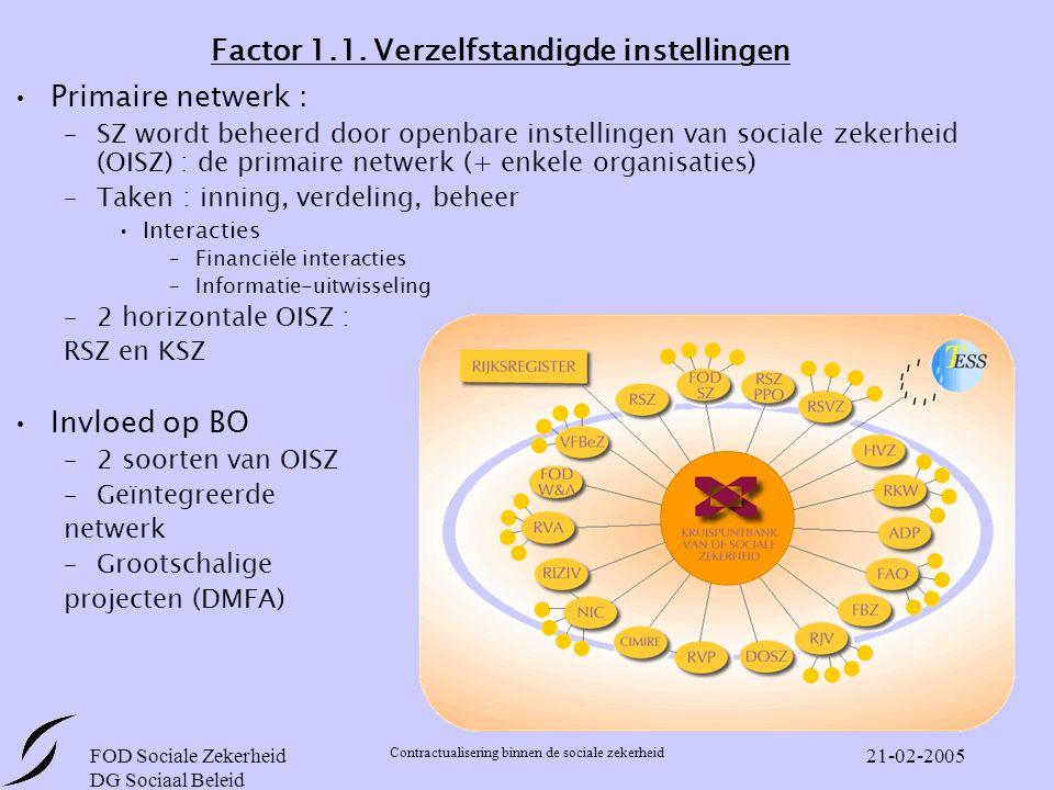 FOD Sociale Zekerheid DG Sociaal Beleid Contractualisering binnen de sociale zekerheid 21-02-2005 Factor 1.1.