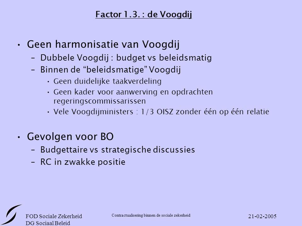 FOD Sociale Zekerheid DG Sociaal Beleid Contractualisering binnen de sociale zekerheid 21-02-2005 Factor 1.3.