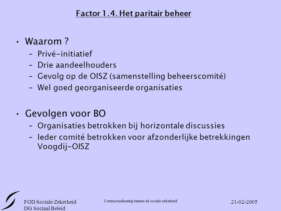 FOD Sociale Zekerheid DG Sociaal Beleid Contractualisering binnen de sociale zekerheid 21-02-2005 Factor 1.4.