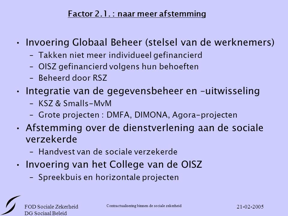 FOD Sociale Zekerheid DG Sociaal Beleid Contractualisering binnen de sociale zekerheid 21-02-2005 Factor 2.1.