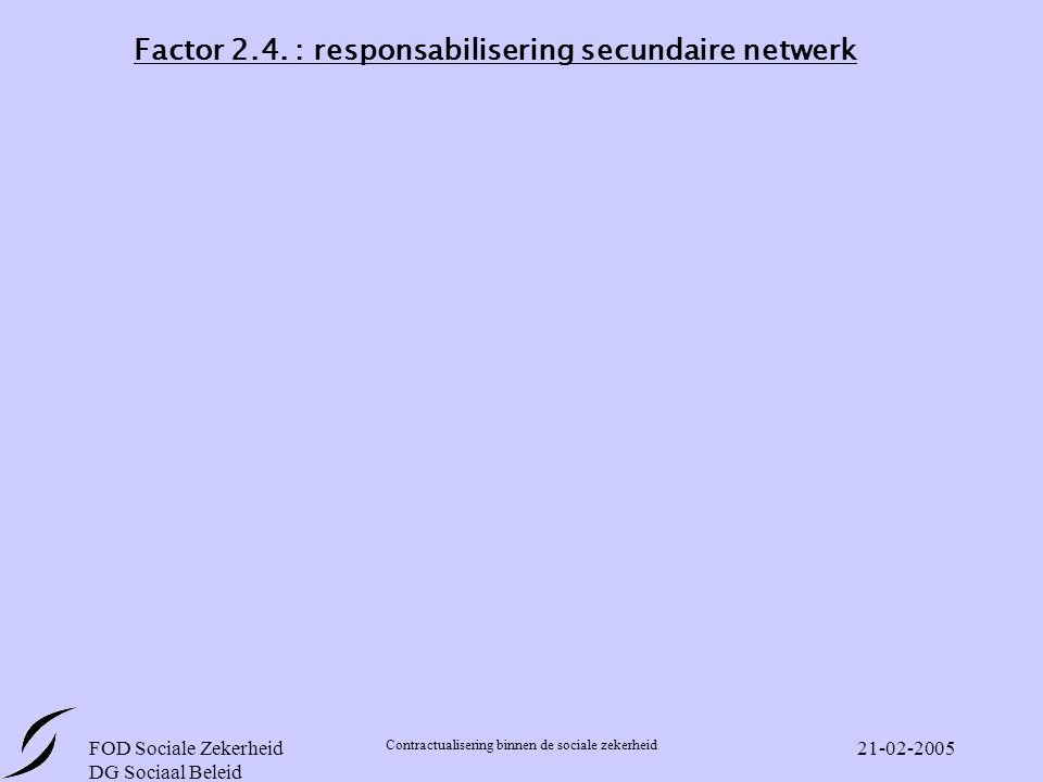 FOD Sociale Zekerheid DG Sociaal Beleid Contractualisering binnen de sociale zekerheid 21-02-2005 Factor 2.4.