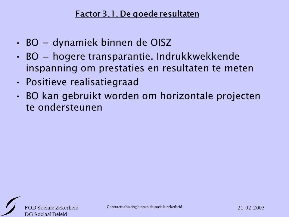 FOD Sociale Zekerheid DG Sociaal Beleid Contractualisering binnen de sociale zekerheid 21-02-2005 Factor 3.1.