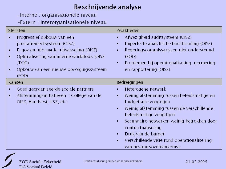 FOD Sociale Zekerheid DG Sociaal Beleid Contractualisering binnen de sociale zekerheid 21-02-2005 Beschrijvende analyse –Interne : organisationele niveau –Extern : interorganisationele niveau