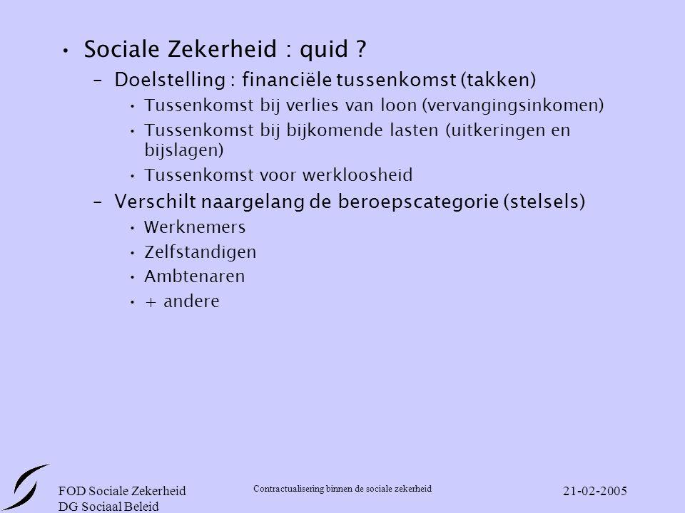 FOD Sociale Zekerheid DG Sociaal Beleid Contractualisering binnen de sociale zekerheid 21-02-2005 Sociale Zekerheid : quid .