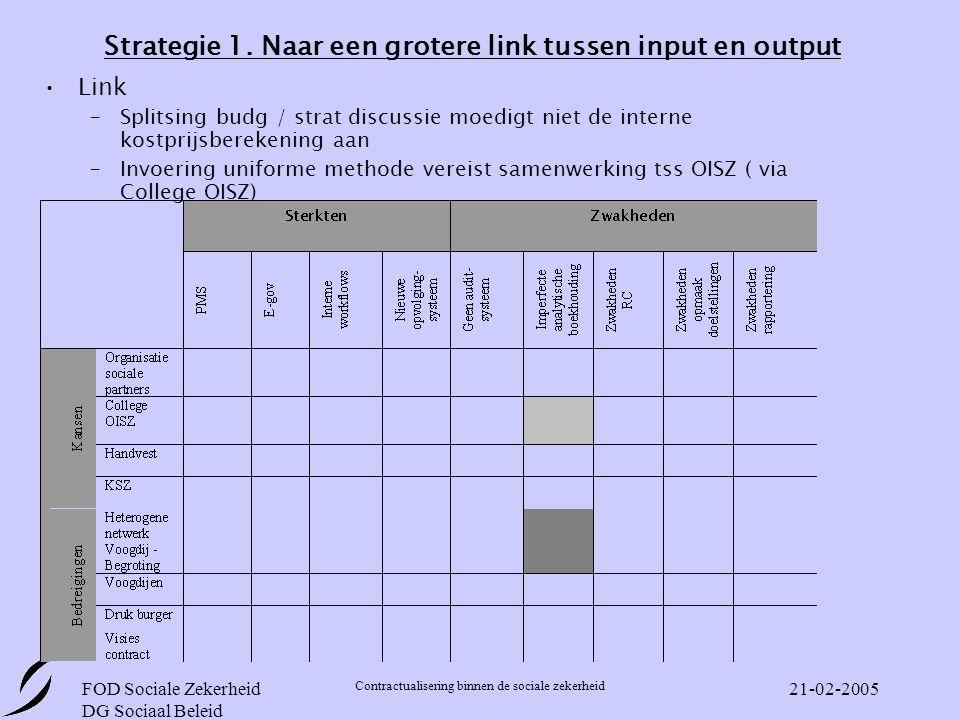 FOD Sociale Zekerheid DG Sociaal Beleid Contractualisering binnen de sociale zekerheid 21-02-2005 Strategie 1.