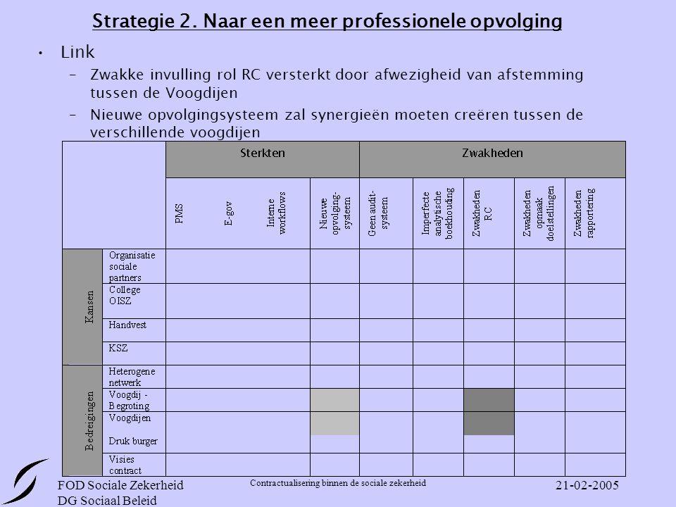 FOD Sociale Zekerheid DG Sociaal Beleid Contractualisering binnen de sociale zekerheid 21-02-2005 Strategie 2.