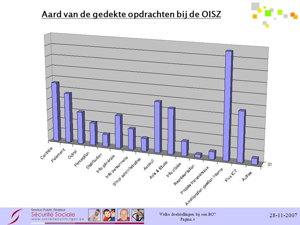 Welke doelstellingen bij een BO Pagina 4 28-11-2007 Aard van de gedekte opdrachten bij de OISZ