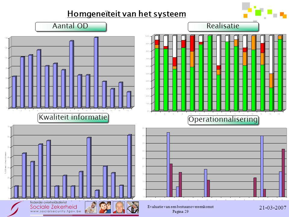 Evaluatie van een bestuursovereenkomst Pagina 29 21-03-2007 Homgeneïteit van het systeem Aantal OD Kwaliteit informatie Operationnalisering Realisatie