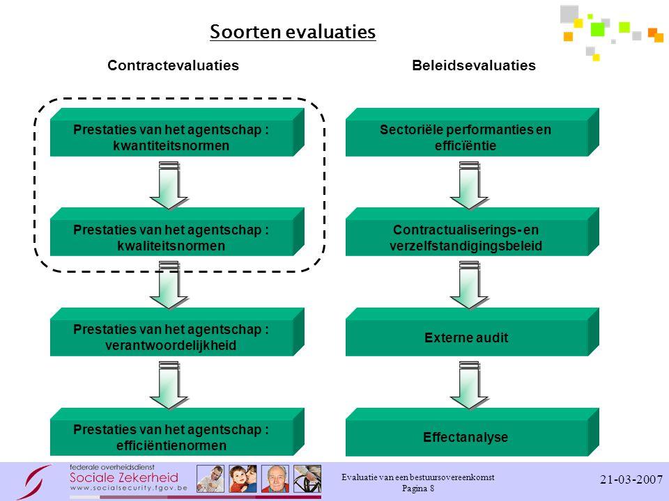 Evaluatie van een bestuursovereenkomst Pagina 19 21-03-2007 Oefening : voorbeeld van problematische doelstellingen en informatie De instelling verbindt er zich toe een beslissing te nemen voor de dossiers X binnen de 15 dagen Resultaat : 2002 : 35%; 2003 : 78% Wat is de evaluatiescore .
