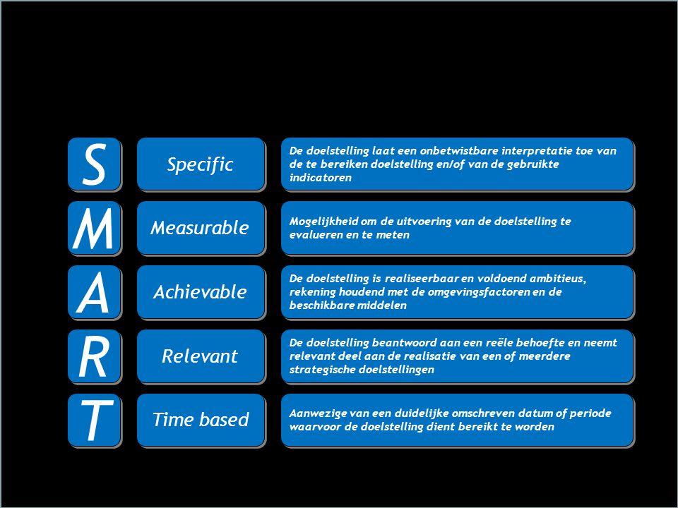 De doelstelling laat een onbetwistbare interpretatie toe van de te bereiken doelstelling en/of van de gebruikte indicatoren Specific S S Mogelijkheid om de uitvoering van de doelstelling te evalueren en te meten Measurable M M De doelstelling is realiseerbaar en voldoend ambitieus, rekening houdend met de omgevingsfactoren en de beschikbare middelen Achievable A A De doelstelling beantwoord aan een reële behoefte en neemt relevant deel aan de realisatie van een of meerdere strategische doelstellingen Relevant R R Aanwezige van een duidelijke omschreven datum of periode waarvoor de doelstelling dient bereikt te worden Time based T T