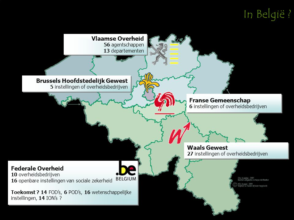 Vlaamse Overheid 56 agentschappen 13 departementen Vlaamse Overheid 56 agentschappen 13 departementen Waals Gewest 27 instellingen of overheidsbedrijven Waals Gewest 27 instellingen of overheidsbedrijven Franse Gemeenschap 6 instellingen of overheidsbedrijven Franse Gemeenschap 6 instellingen of overheidsbedrijven Brussels Hoofdstedelijk Gewest 5 instellingen of overheidsbedrijven Brussels Hoofdstedelijk Gewest 5 instellingen of overheidsbedrijven Federale Overheid 10 overheidsbedrijven 16 openbare instellingen van sociale zekerheid Toekomst .