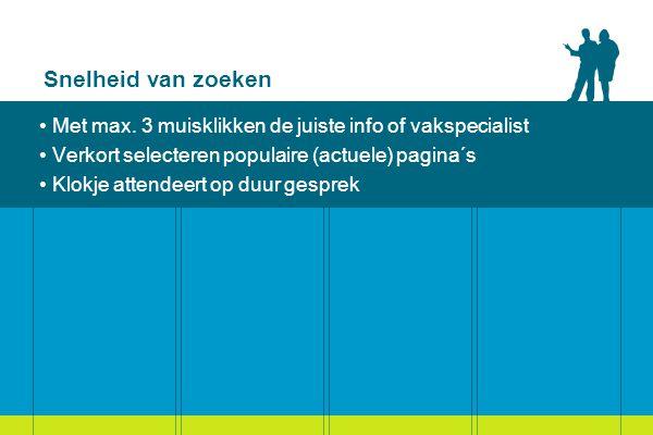 Snelheid van zoeken Met max. 3 muisklikken de juiste info of vakspecialist Verkort selecteren populaire (actuele) pagina´s Klokje attendeert op duur g