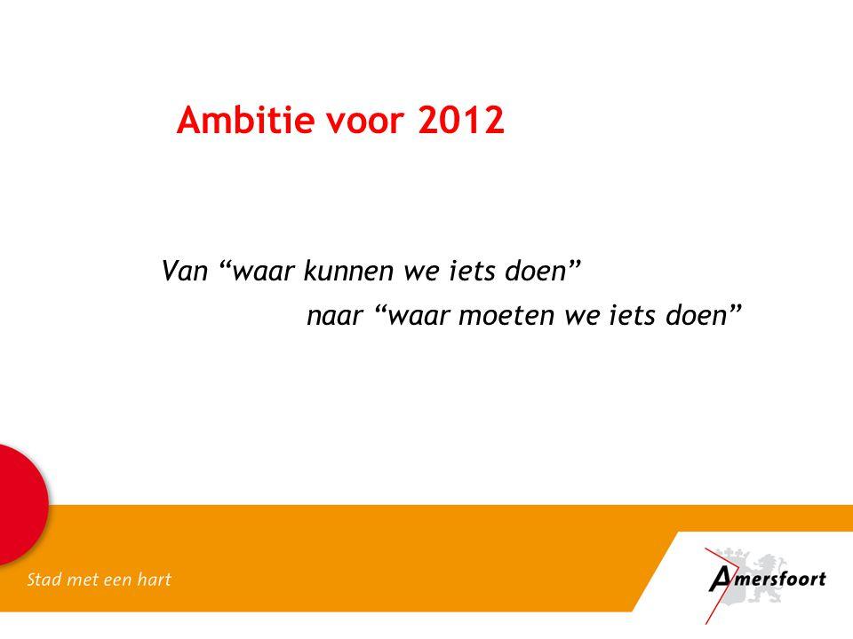 """Ambitie voor 2012 Van """"waar kunnen we iets doen"""" naar """"waar moeten we iets doen"""""""