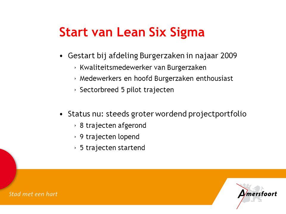 Start van Lean Six Sigma Gestart bij afdeling Burgerzaken in najaar 2009 ›Kwaliteitsmedewerker van Burgerzaken ›Medewerkers en hoofd Burgerzaken entho