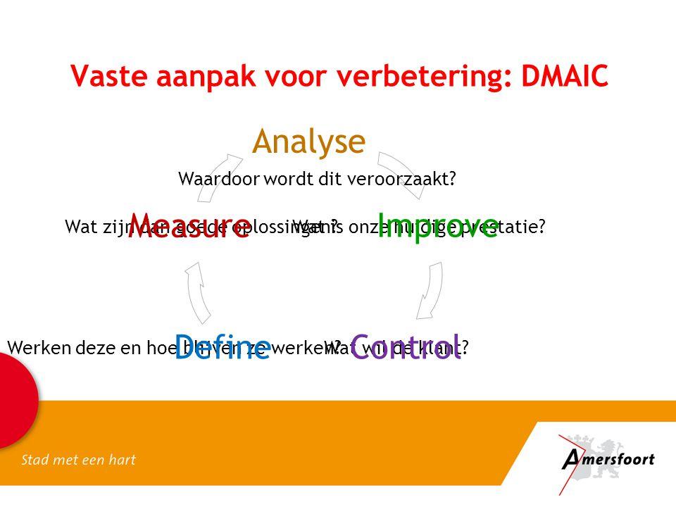 DefineControl Improve Analyse Measure Vaste aanpak voor verbetering: DMAIC Wat wil de klant? Wat is onze huidige prestatie? Waardoor wordt dit veroorz