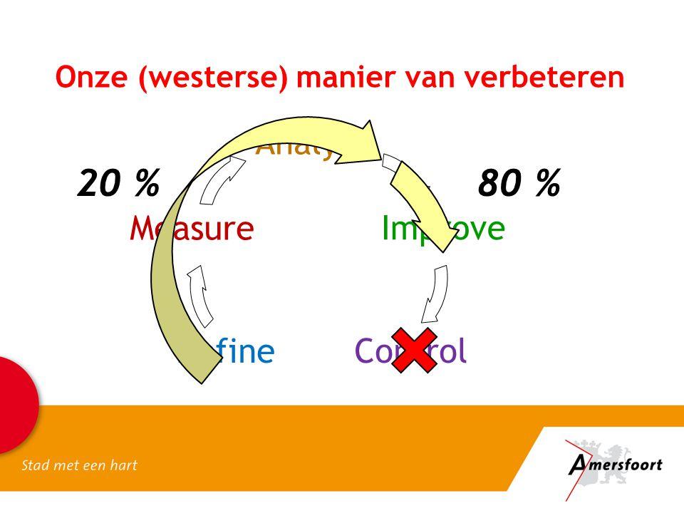 Onze (westerse) manier van verbeteren DefineControl Analyse Measure 20 % Improve 80 %