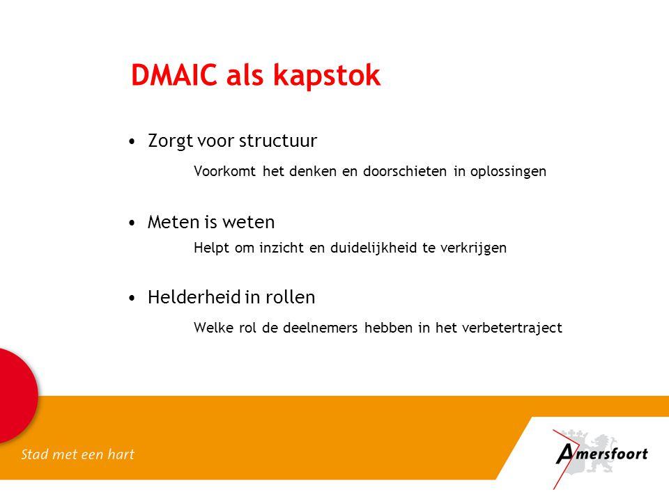 DMAIC als kapstok Zorgt voor structuur Voorkomt het denken en doorschieten in oplossingen Meten is weten Helpt om inzicht en duidelijkheid te verkrijg