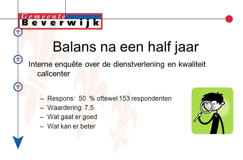 Balans na een half jaar Interne enquête over de dienstverlening en kwaliteit callcenter –Respons: 50 % oftewel 153 respondenten –Waardering: 7,5.