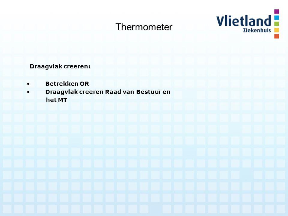 Thermometer Werking instrument: 1.Verzamelen informatie HRM beleid 2.