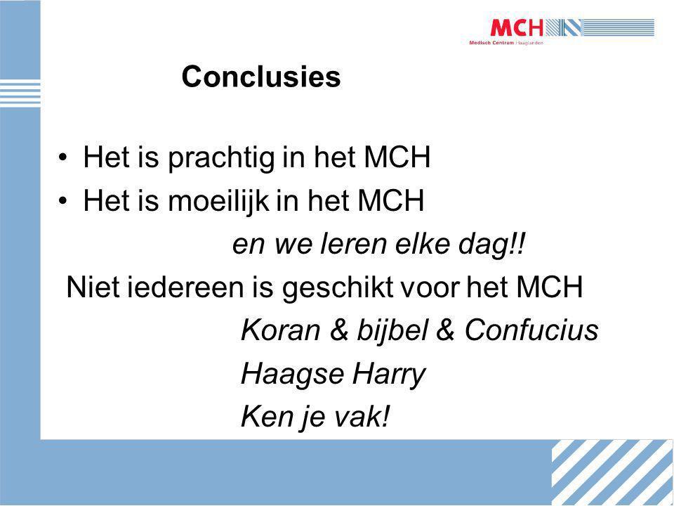 Conclusies Het is prachtig in het MCH Het is moeilijk in het MCH en we leren elke dag!.