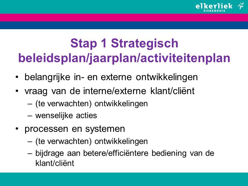 Stap 1 Strategisch beleidsplan/jaarplan/activiteitenplan belangrijke in- en externe ontwikkelingen vraag van de interne/externe klant/cliënt –(te verw
