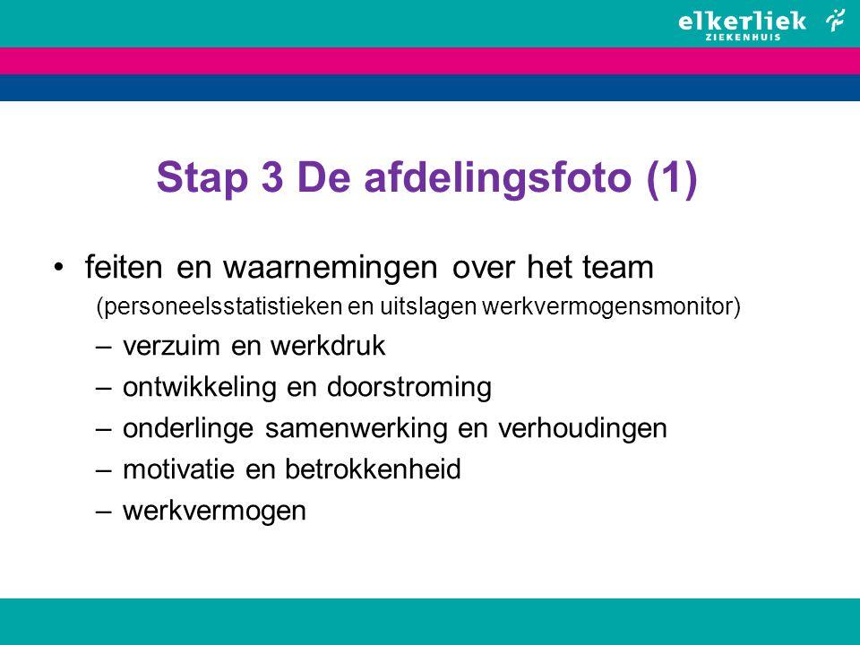 Stap 3 De afdelingsfoto (1) feiten en waarnemingen over het team (personeelsstatistieken en uitslagen werkvermogensmonitor) –verzuim en werkdruk –ontw