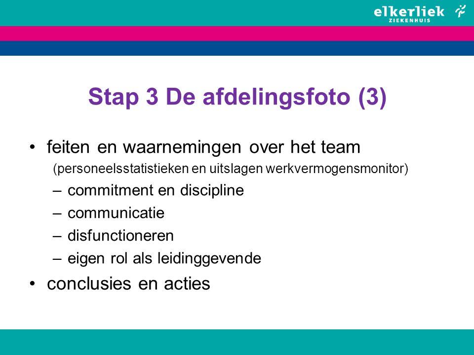 Stap 3 De afdelingsfoto (3) feiten en waarnemingen over het team (personeelsstatistieken en uitslagen werkvermogensmonitor) –commitment en discipline