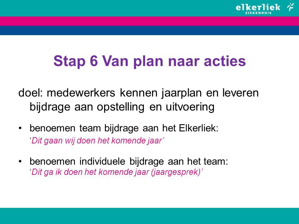Stap 6 Van plan naar acties doel: medewerkers kennen jaarplan en leveren bijdrage aan opstelling en uitvoering benoemen team bijdrage aan het Elkerlie