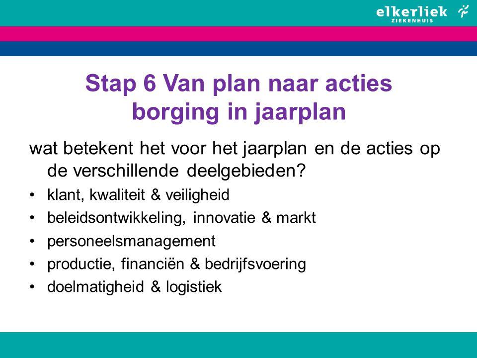 Stap 6 Van plan naar acties borging in jaarplan wat betekent het voor het jaarplan en de acties op de verschillende deelgebieden? klant, kwaliteit & v