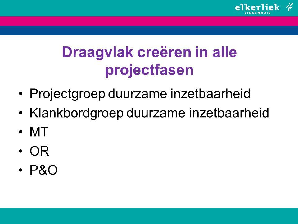 Draagvlak creëren in alle projectfasen Projectgroep duurzame inzetbaarheid Klankbordgroep duurzame inzetbaarheid MT OR P&O