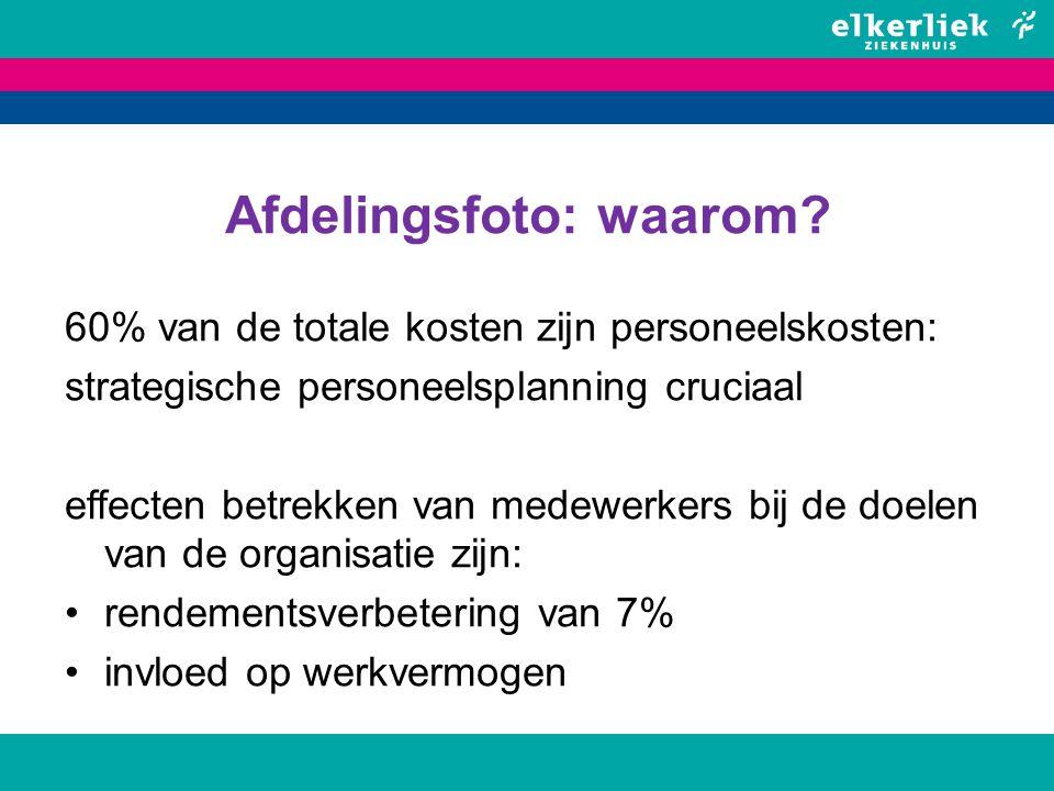Afdelingsfoto: waarom? 60% van de totale kosten zijn personeelskosten: strategische personeelsplanning cruciaal effecten betrekken van medewerkers bij