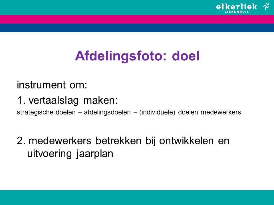 Afdelingsfoto: doel instrument om: 1. vertaalslag maken: strategische doelen – afdelingsdoelen – (individuele) doelen medewerkers 2. medewerkers betre