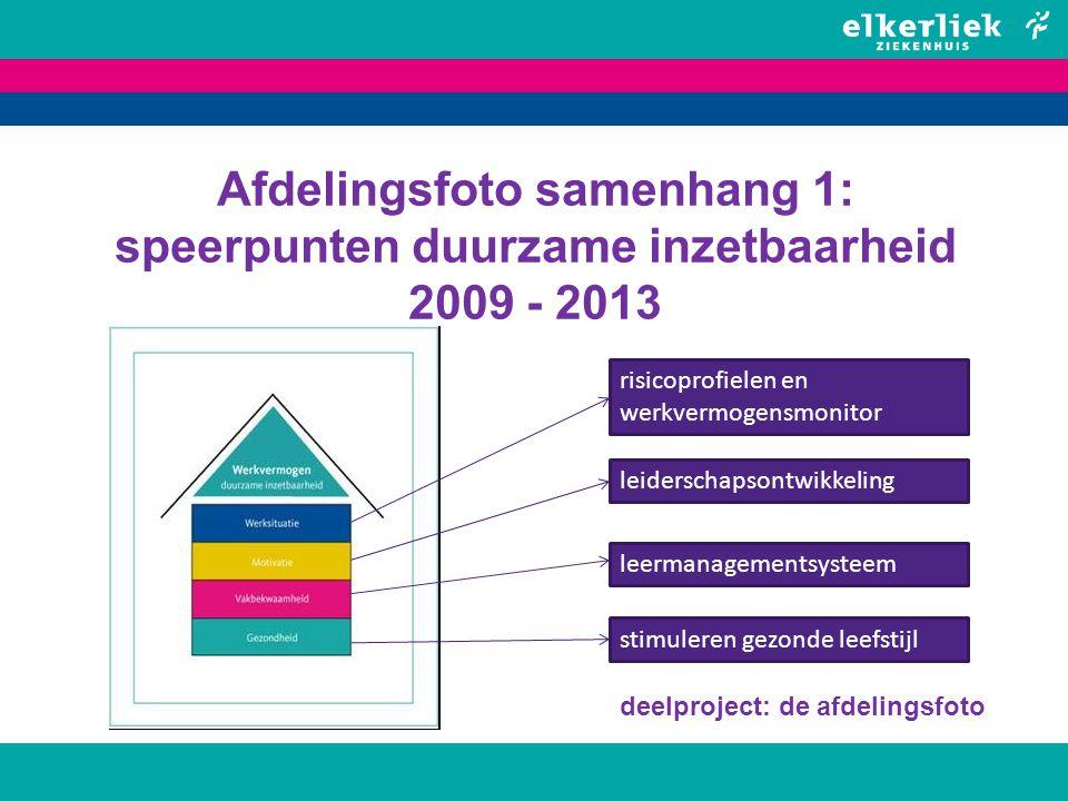 Afdelingsfoto samenhang 1: speerpunten duurzame inzetbaarheid 2009 - 2013 risicoprofielen en werkvermogensmonitor leiderschapsontwikkeling leermanagem