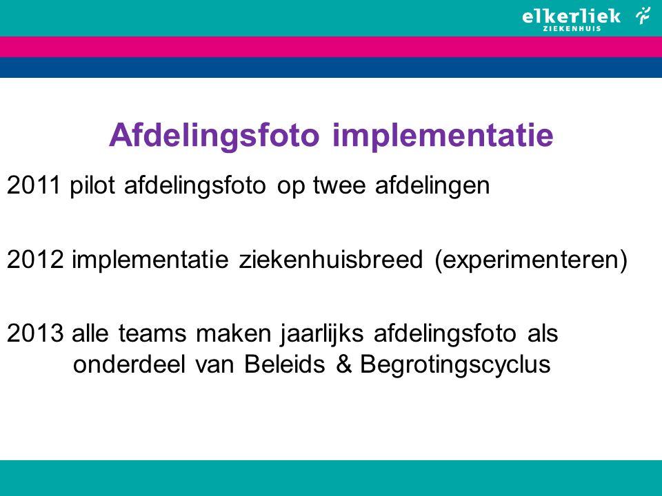 Afdelingsfoto implementatie 2011 pilot afdelingsfoto op twee afdelingen 2012 implementatie ziekenhuisbreed (experimenteren) 2013 alle teams maken jaar