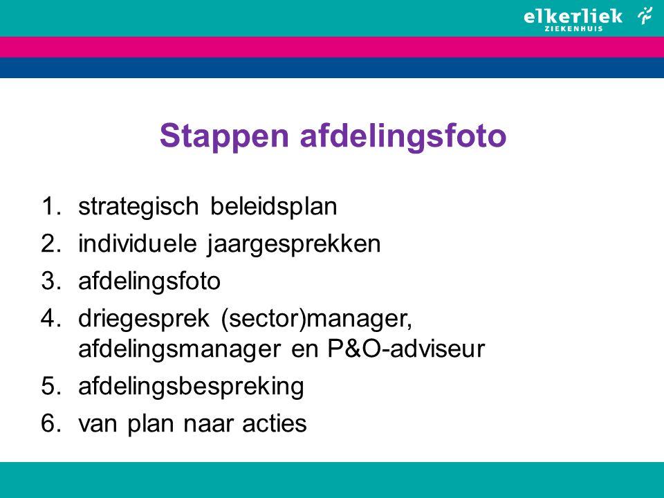Stappen afdelingsfoto 1.strategisch beleidsplan 2.individuele jaargesprekken 3.afdelingsfoto 4.driegesprek (sector)manager, afdelingsmanager en P&O-ad