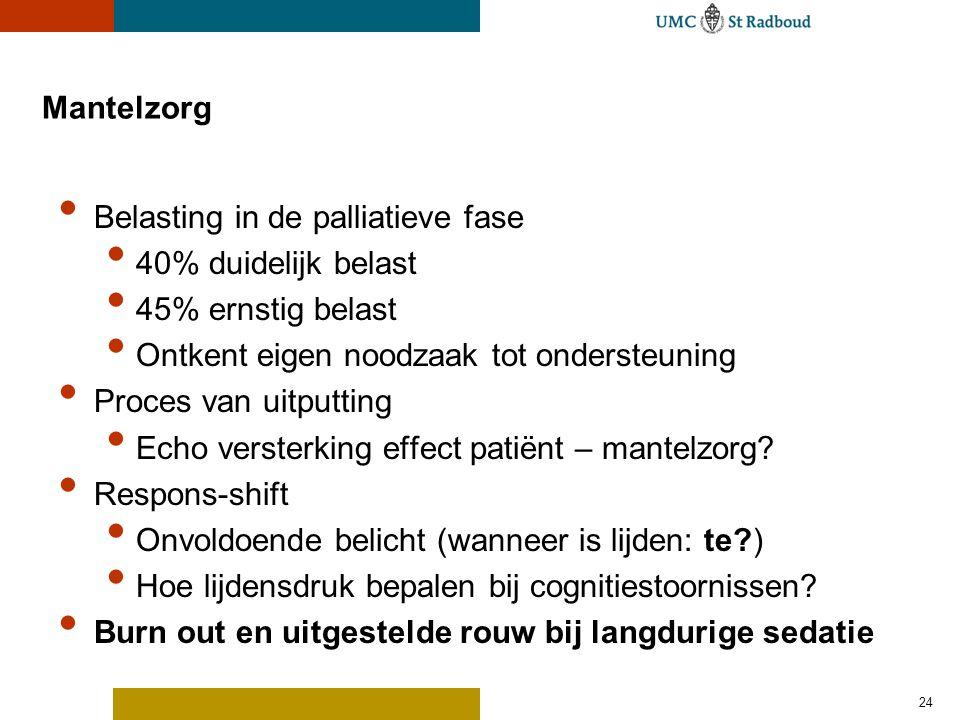 24 Mantelzorg Belasting in de palliatieve fase 40% duidelijk belast 45% ernstig belast Ontkent eigen noodzaak tot ondersteuning Proces van uitputting