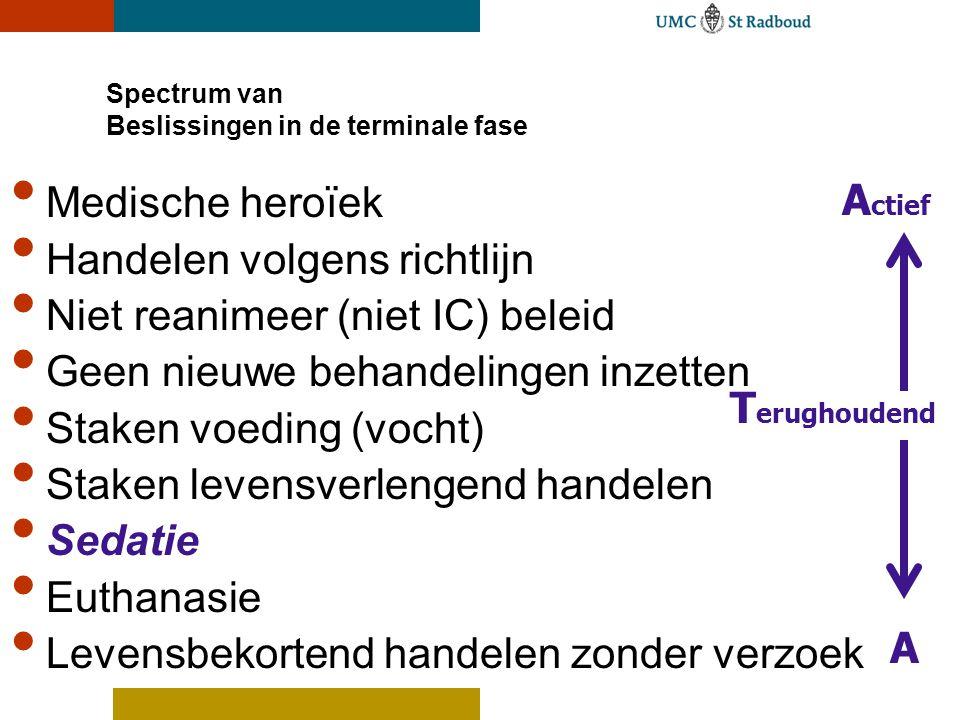 Spectrum van Beslissingen in de terminale fase Medische heroïek Handelen volgens richtlijn Niet reanimeer (niet IC) beleid Geen nieuwe behandelingen i