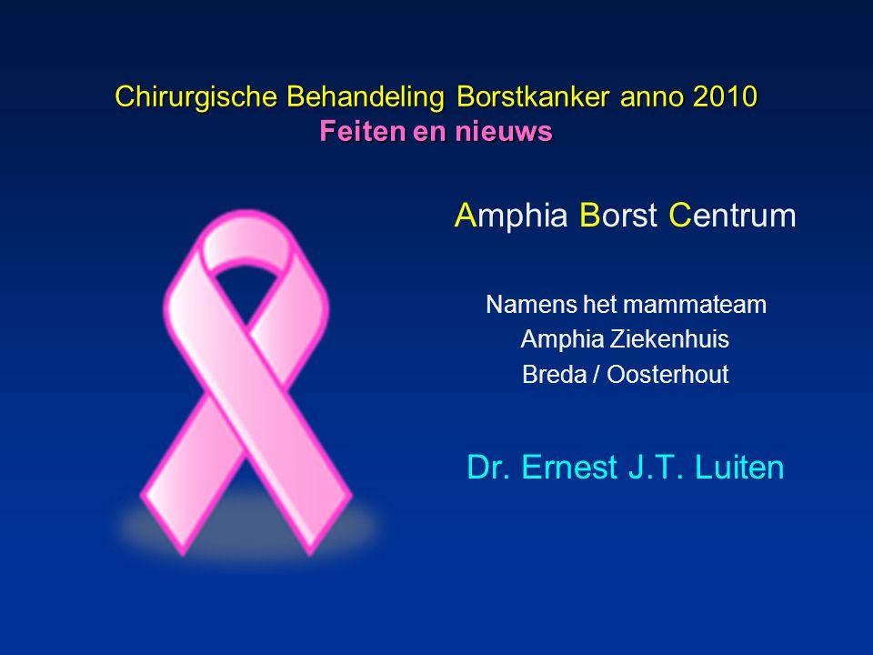 Chirurgische Behandeling Borstkanker anno 2010 1 op de 8 vrouwen krijgt in haar leven borstkanker1 op de 8 vrouwen krijgt in haar leven borstkanker 5 -10% is jonger dan 40 jaar5 -10% is jonger dan 40 jaar > 12.500 nieuwe gevallen per jaar> 12.500 nieuwe gevallen per jaar > 3.500 sterfgevallen per jaar> 3.500 sterfgevallen per jaar ± 1 op de 20 vrouwen zal overlijden aan borstkanker± 1 op de 20 vrouwen zal overlijden aan borstkanker Hoofdoorzaak van sterfte bij vrouwen tussen 35-59 jaarHoofdoorzaak van sterfte bij vrouwen tussen 35-59 jaar Meest voorkomende doodsoorzaak van kanker bij vrouwenMeest voorkomende doodsoorzaak van kanker bij vrouwen Aantal vrouwen met diagnose borstkanker > 150.000Aantal vrouwen met diagnose borstkanker > 150.000 Overall survival: 5 yr 80%, 10 yr 69%Overall survival: 5 yr 80%, 10 yr 69%