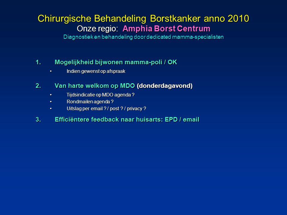 Chirurgische Behandeling Borstkanker anno 2010 Onze regio: Amphia Borst Centrum Diagnostiek en behandeling door dedicated mamma-specialisten 1.Mogelij