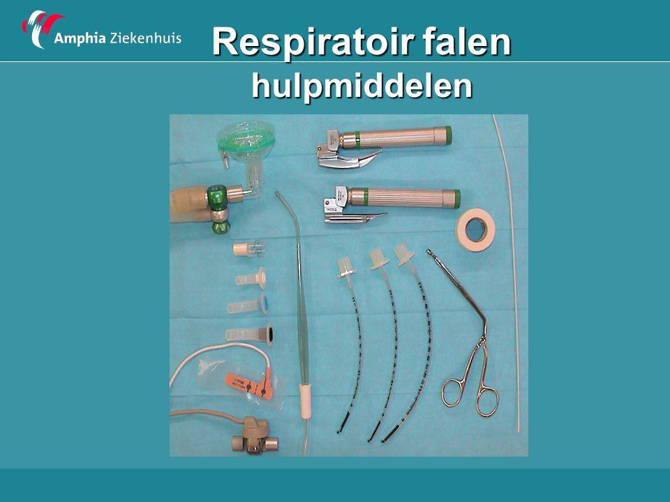 Respiratoir falen hulpmiddelen