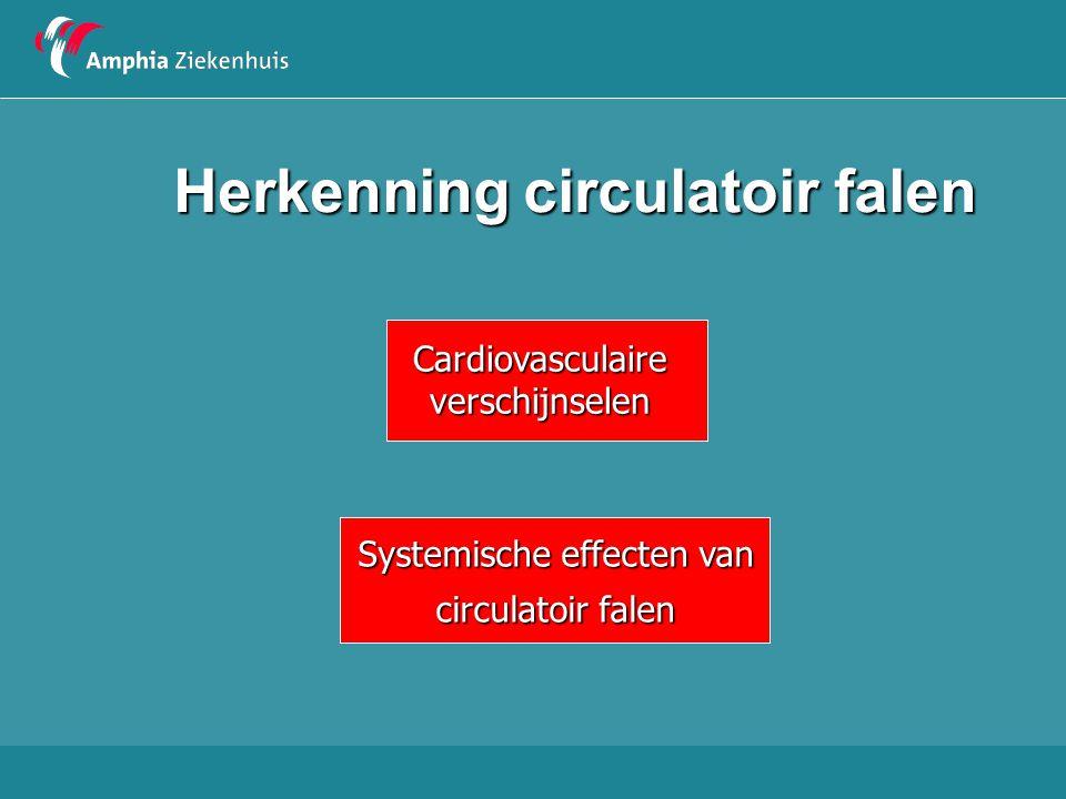 Herkenning circulatoir falen Cardiovasculaire verschijnselen Systemische effecten van circulatoir falen